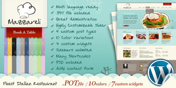 recipe restaurant wordpress themes