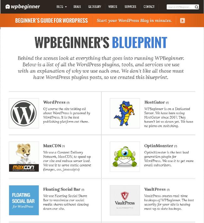 WPBeginnerBlueprint-Must-Have-WordPress-Plugins-and-Tools