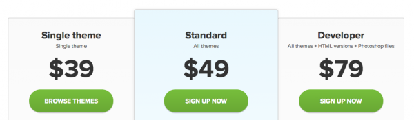 CSSIgniter Pricing